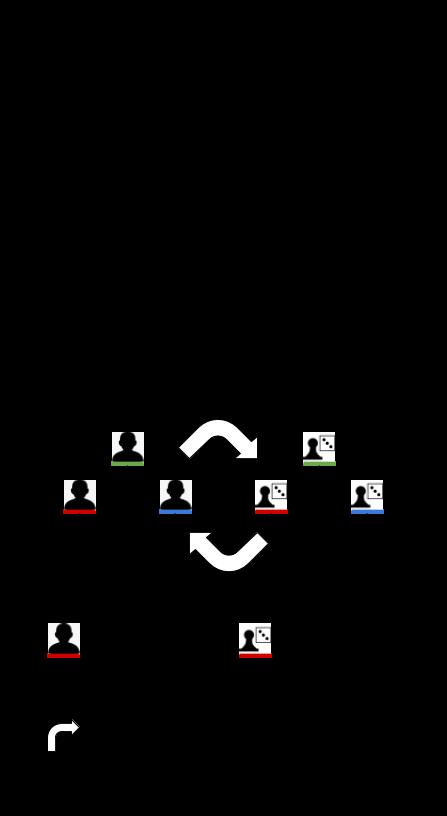 Schéma des systèmes Règle vers Partie (joueurs et pièces)