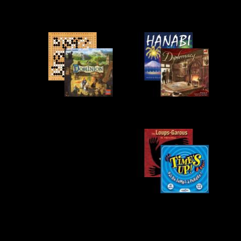 Schéma spectre influence joueurs et pièces de jeu