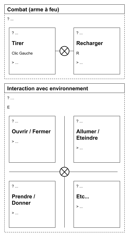 05 a _ Relations mutuellement exclusives entre actions