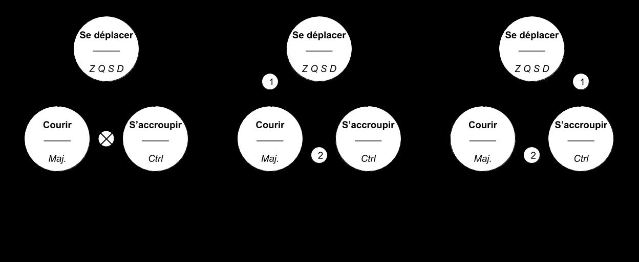 06 b _ Courir et S'accroupir